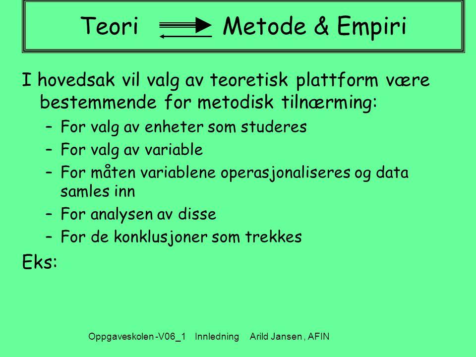 Oppgaveskolen -V06_1 Innledning Arild Jansen, AFIN Teori Metode & Empiri I hovedsak vil valg av teoretisk plattform være bestemmende for metodisk tilnærming: –For valg av enheter som studeres –For valg av variable –For måten variablene operasjonaliseres og data samles inn –For analysen av disse –For de konklusjoner som trekkes Eks: