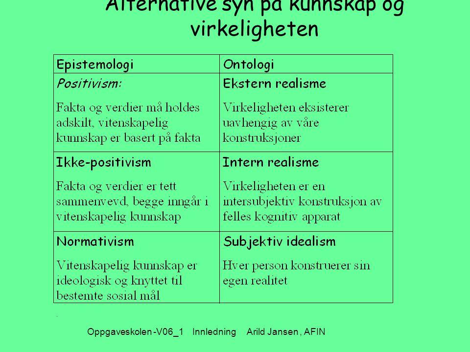 Oppgaveskolen -V06_1 Innledning Arild Jansen, AFIN Alternative syn på kunnskap og virkeligheten
