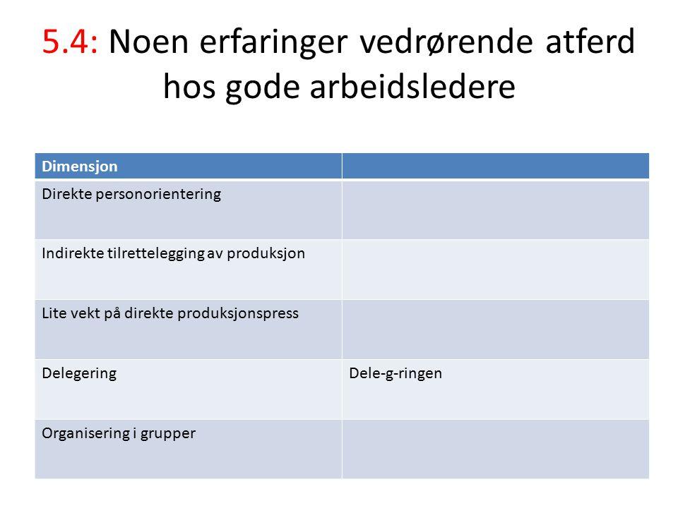 5.4: Noen erfaringer vedrørende atferd hos gode arbeidsledere Dimensjon Direkte personorientering Indirekte tilrettelegging av produksjon Lite vekt på direkte produksjonspress DelegeringDele-g-ringen Organisering i grupper