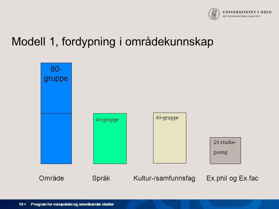 10 > Program for europeiske og amerikanske studier Modell 1, fordypning i områdekunnskap Område Språk Kultur-/samfunnsfagEx.phil og Ex.fac 40-gruppe 20 studie- poeng 80- gruppe