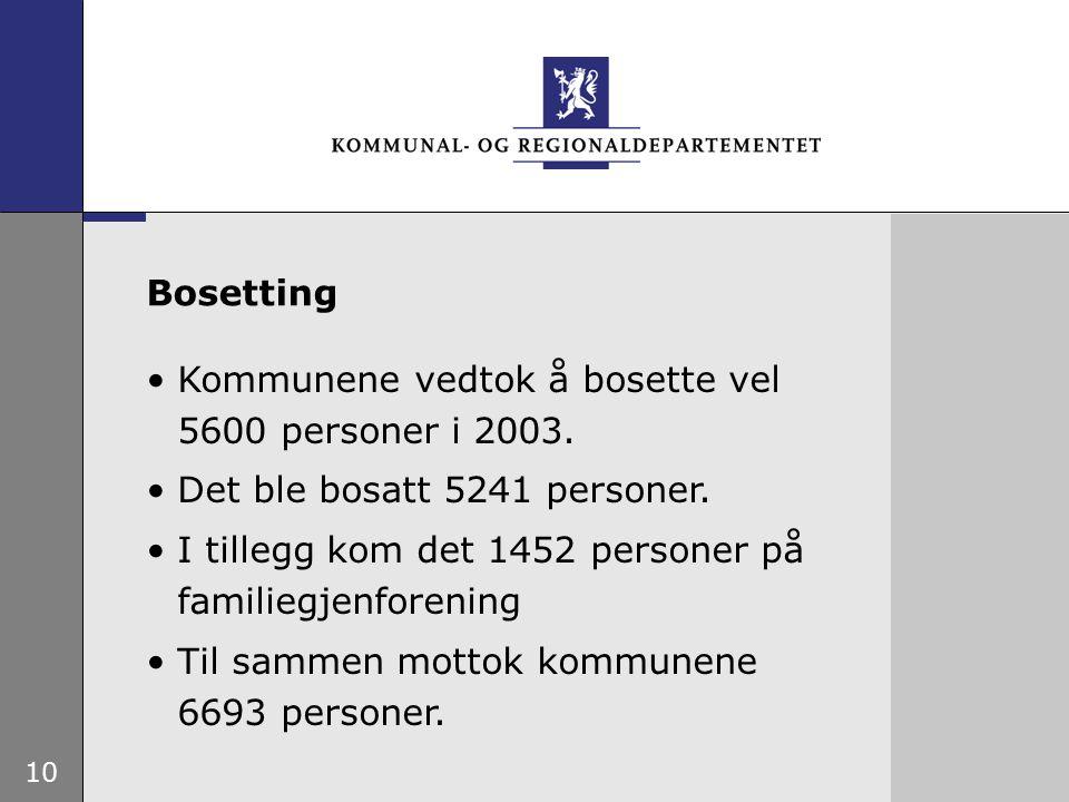 10 Kommunene vedtok å bosette vel 5600 personer i 2003.