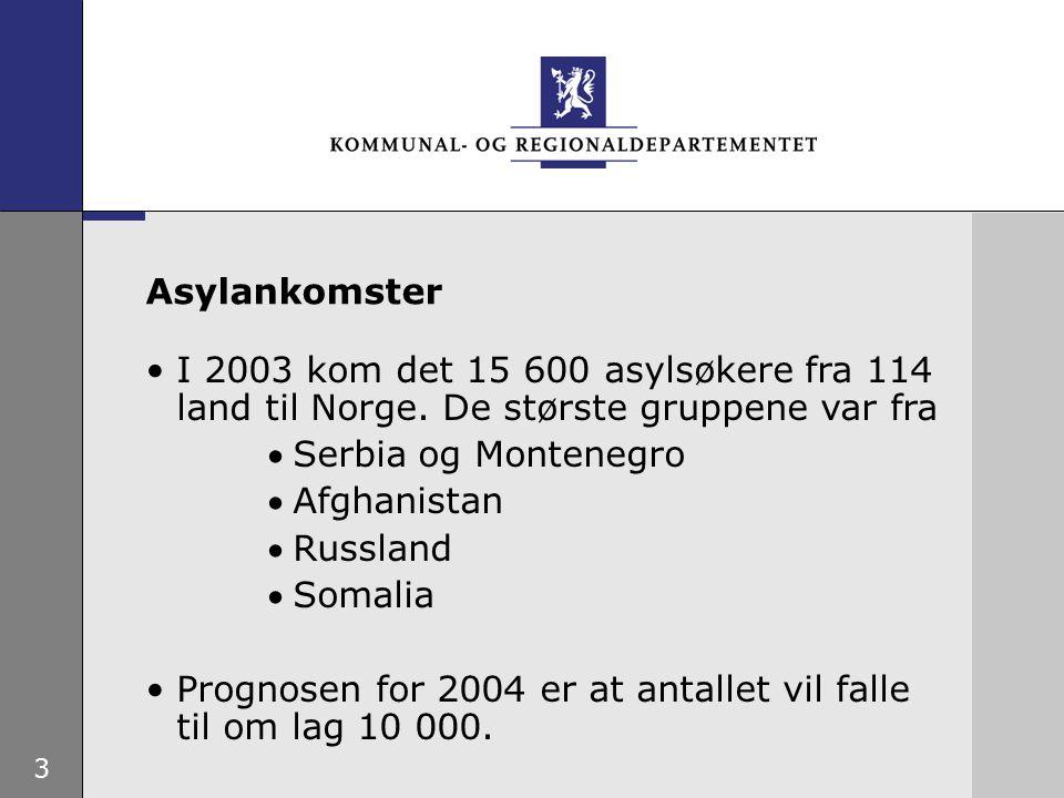 3 I 2003 kom det 15 600 asylsøkere fra 114 land til Norge.