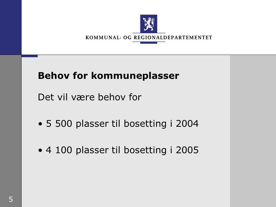 5 Det vil være behov for 5 500 plasser til bosetting i 2004 4 100 plasser til bosetting i 2005 Behov for kommuneplasser