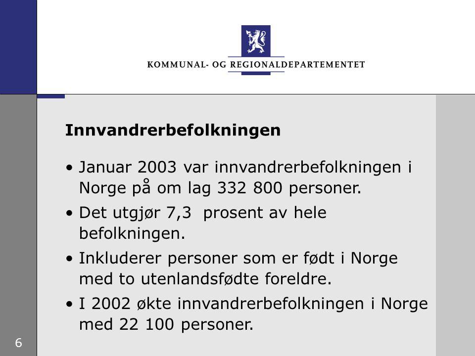 6 Januar 2003 var innvandrerbefolkningen i Norge på om lag 332 800 personer.