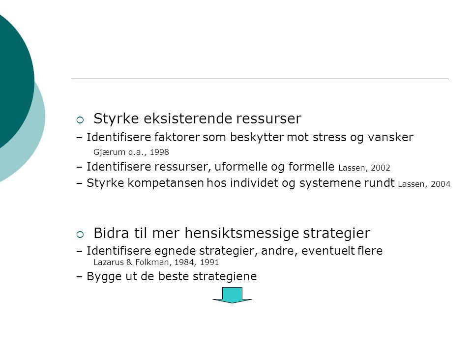  Styrke eksisterende ressurser – Identifisere faktorer som beskytter mot stress og vansker Gjærum o.a., 1998 – Identifisere ressurser, uformelle og formelle Lassen, 2002 – Styrke kompetansen hos individet og systemene rundt Lassen, 2004  Bidra til mer hensiktsmessige strategier – Identifisere egnede strategier, andre, eventuelt flere Lazarus & Folkman, 1984, 1991 – Bygge ut de beste strategiene