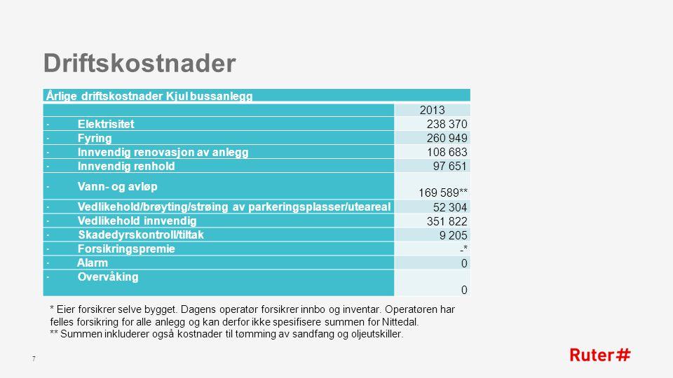 Driftskostnader 7 Årlige driftskostnader Kjul bussanlegg 2013 · Elektrisitet 238 370 · Fyring 260 949 · Innvendig renovasjon av anlegg 108 683 · Innve