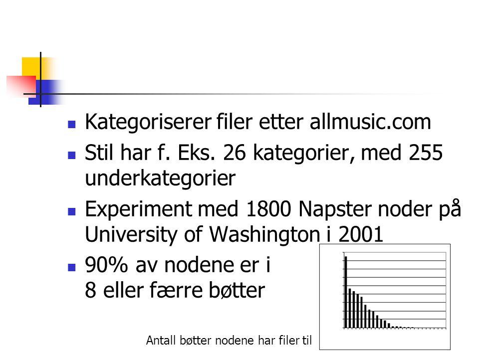Kategoriserer filer etter allmusic.com Stil har f. Eks. 26 kategorier, med 255 underkategorier Experiment med 1800 Napster noder på University of Wash