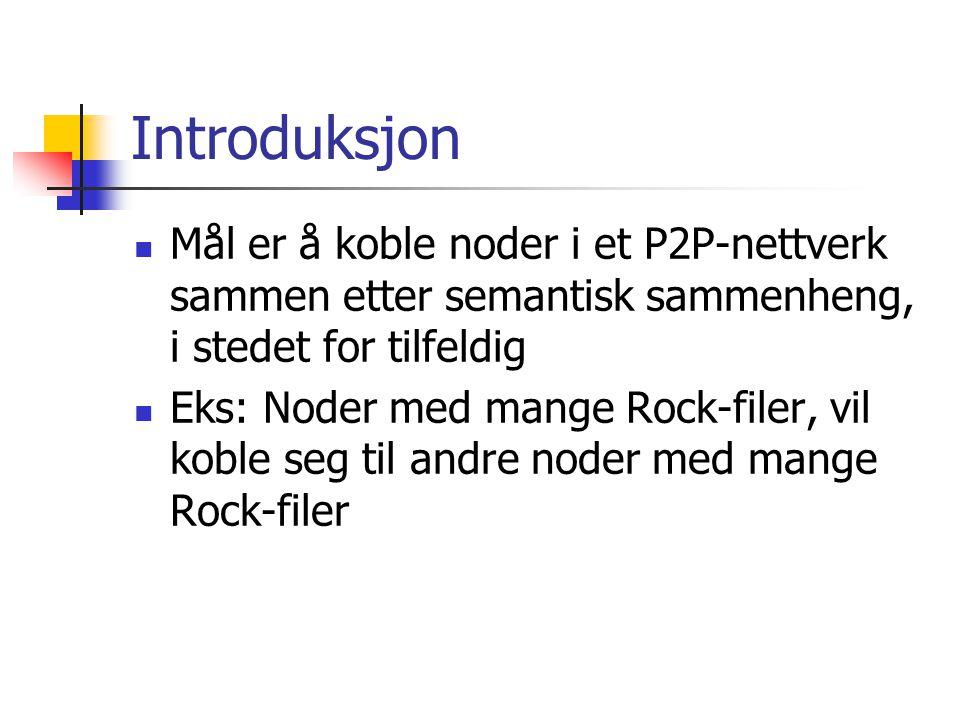 Introduksjon Mål er å koble noder i et P2P-nettverk sammen etter semantisk sammenheng, i stedet for tilfeldig Eks: Noder med mange Rock-filer, vil koble seg til andre noder med mange Rock-filer