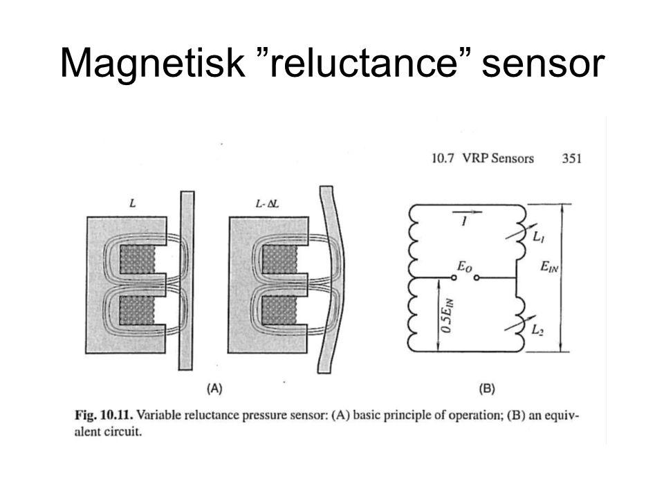 """Magnetisk """"reluctance"""" sensor"""