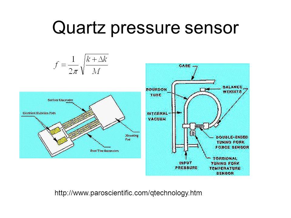 Quartz pressure sensor http://www.paroscientific.com/qtechnology.htm