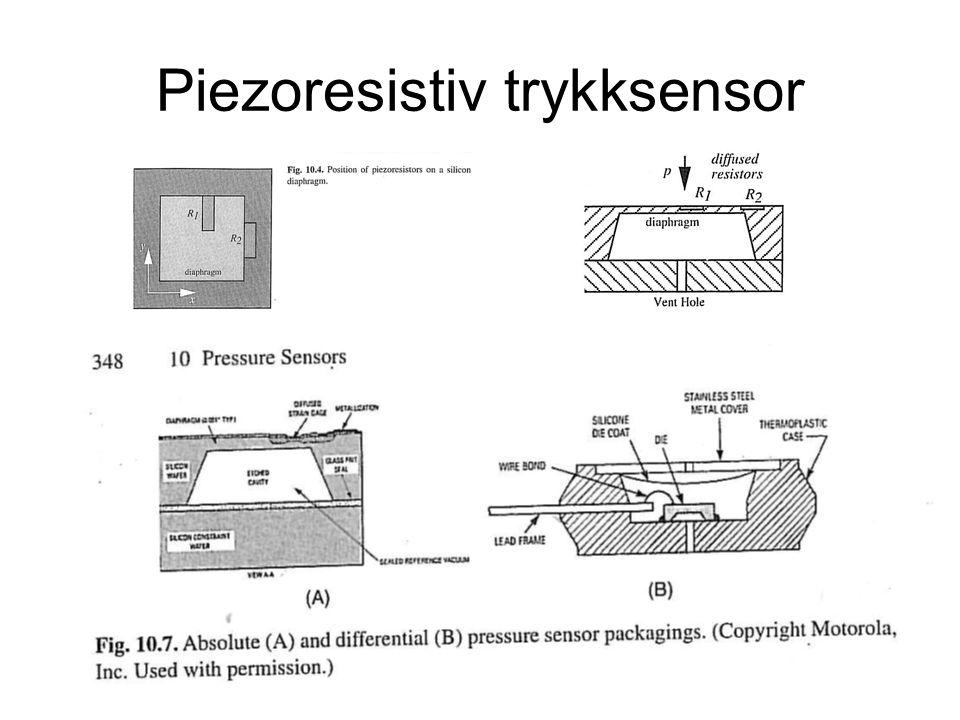 Piezoresistiv trykksensor