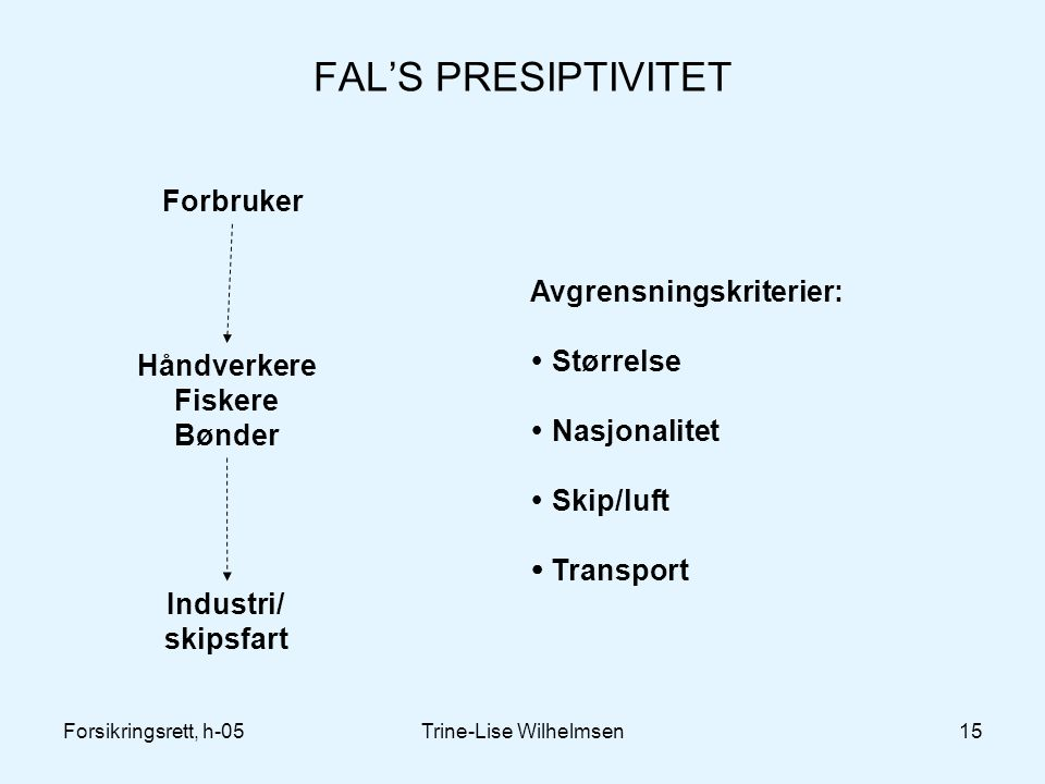 Forsikringsrett, h-05Trine-Lise Wilhelmsen15 FAL'S PRESIPTIVITET Forbruker Håndverkere Fiskere Bønder Industri/ skipsfart Avgrensningskriterier:  Størrelse  Nasjonalitet  Skip/luft  Transport