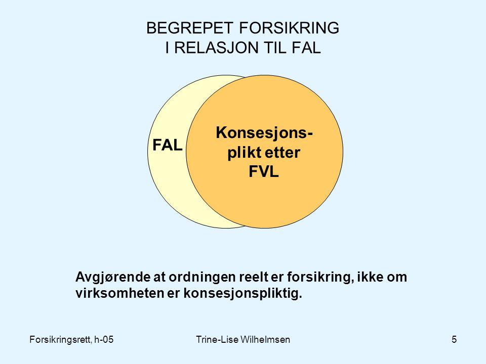Forsikringsrett, h-05Trine-Lise Wilhelmsen5 BEGREPET FORSIKRING I RELASJON TIL FAL FAL Avgjørende at ordningen reelt er forsikring, ikke om virksomheten er konsesjonspliktig.