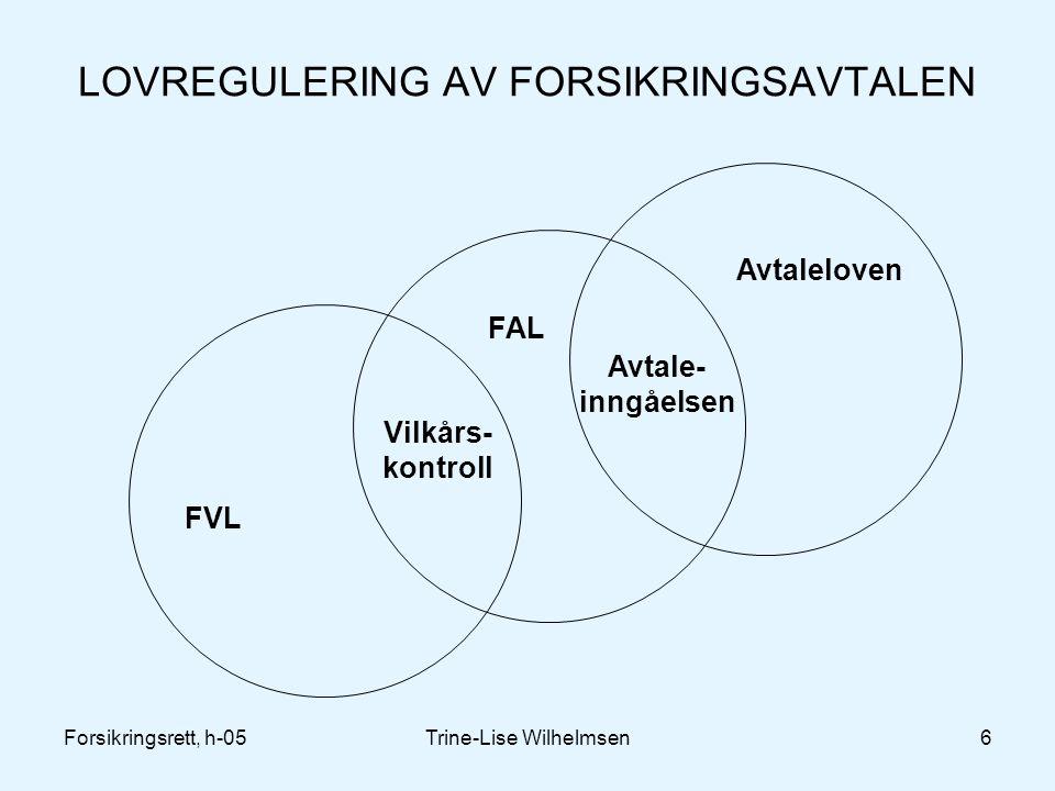 Forsikringsrett, h-05Trine-Lise Wilhelmsen6 LOVREGULERING AV FORSIKRINGSAVTALEN FAL Vilkårs- kontroll Avtale- inngåelsen FVL Avtaleloven