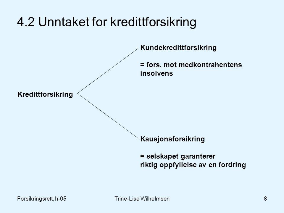 Forsikringsrett, h-05Trine-Lise Wilhelmsen8 4.2 Unntaket for kredittforsikring Kredittforsikring Kundekredittforsikring = fors. mot medkontrahentens i
