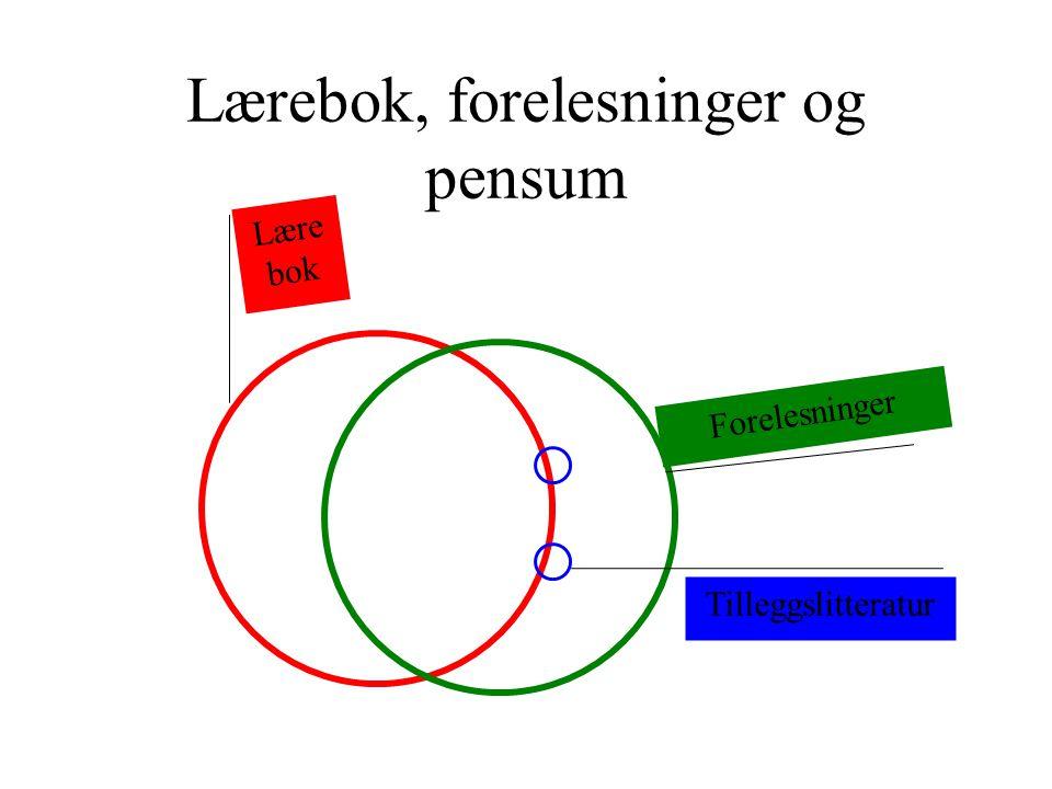 Lærebok, forelesninger og pensum Lære bok Forelesninger Tilleggslitteratur