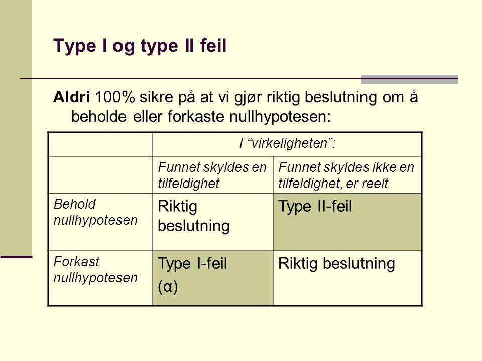 Type I og type II feil Aldri 100% sikre på at vi gjør riktig beslutning om å beholde eller forkaste nullhypotesen: I virkeligheten : Funnet skyldes en tilfeldighet Funnet skyldes ikke en tilfeldighet, er reelt Behold nullhypotesen Riktig beslutning Type II-feil Forkast nullhypotesen Type I-feil (α) Riktig beslutning