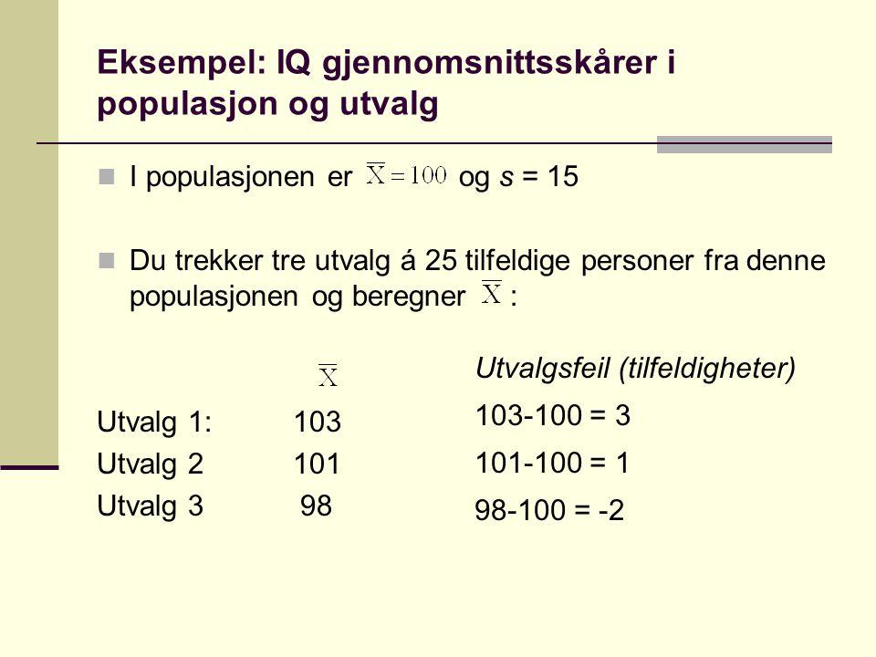 Eksempel: IQ gjennomsnittsskårer i populasjon og utvalg I populasjonen er og s = 15 Du trekker tre utvalg á 25 tilfeldige personer fra denne populasjonen og beregner : Utvalg 1: 103 Utvalg 2 101 Utvalg 3 98 Utvalgsfeil (tilfeldigheter) 103-100 = 3 101-100 = 1 98-100 = -2