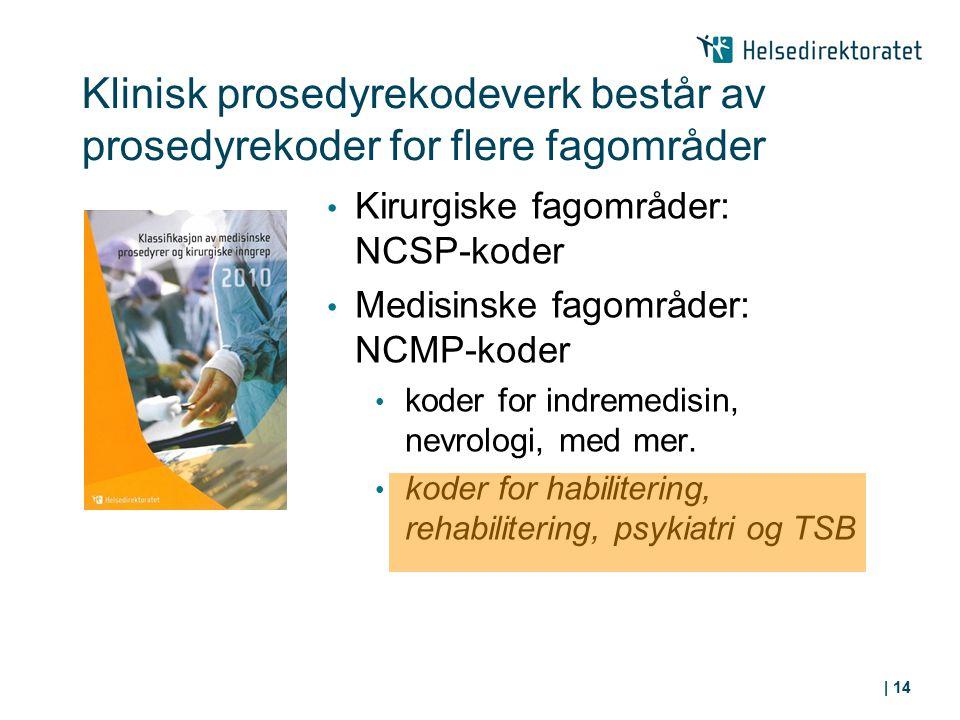 Klinisk prosedyrekodeverk består av prosedyrekoder for flere fagområder Kirurgiske fagområder: NCSP-koder Medisinske fagområder: NCMP-koder koder for