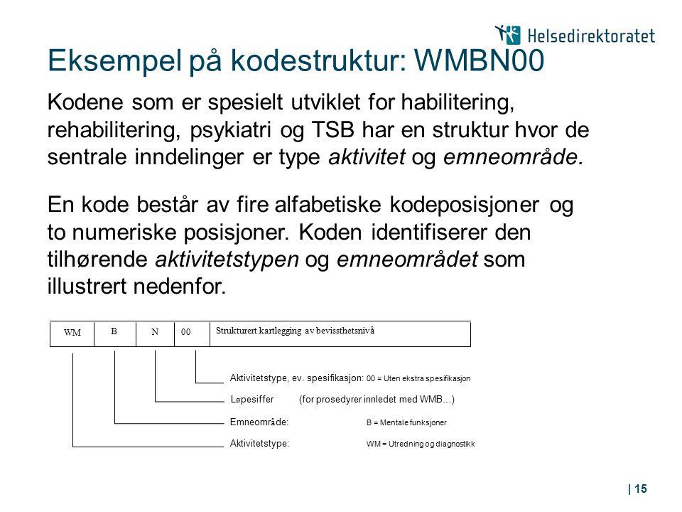 Eksempel på kodestruktur: WMBN00 Strukturert kartlegging av bevissthetsnivå Aktivitetstype: WM = Utredning og diagnostikk Emneomr å de: B = Mentale fu