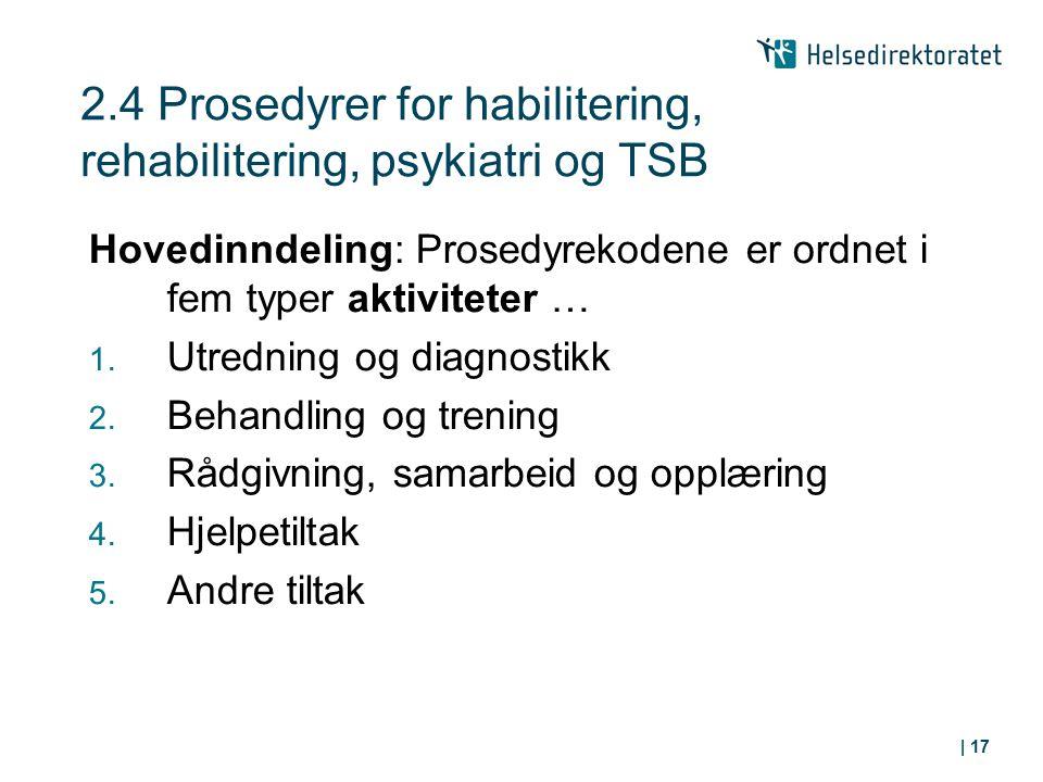2.4 Prosedyrer for habilitering, rehabilitering, psykiatri og TSB Hovedinndeling: Prosedyrekodene er ordnet i fem typer aktiviteter … 1. Utredning og