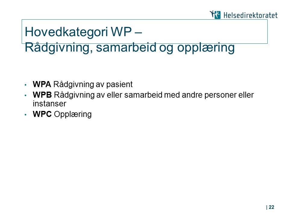 01.04.2015| | 22 WPA Rådgivning av pasient WPB Rådgivning av eller samarbeid med andre personer eller instanser WPC Opplæring Hovedkategori WP – Rådgi