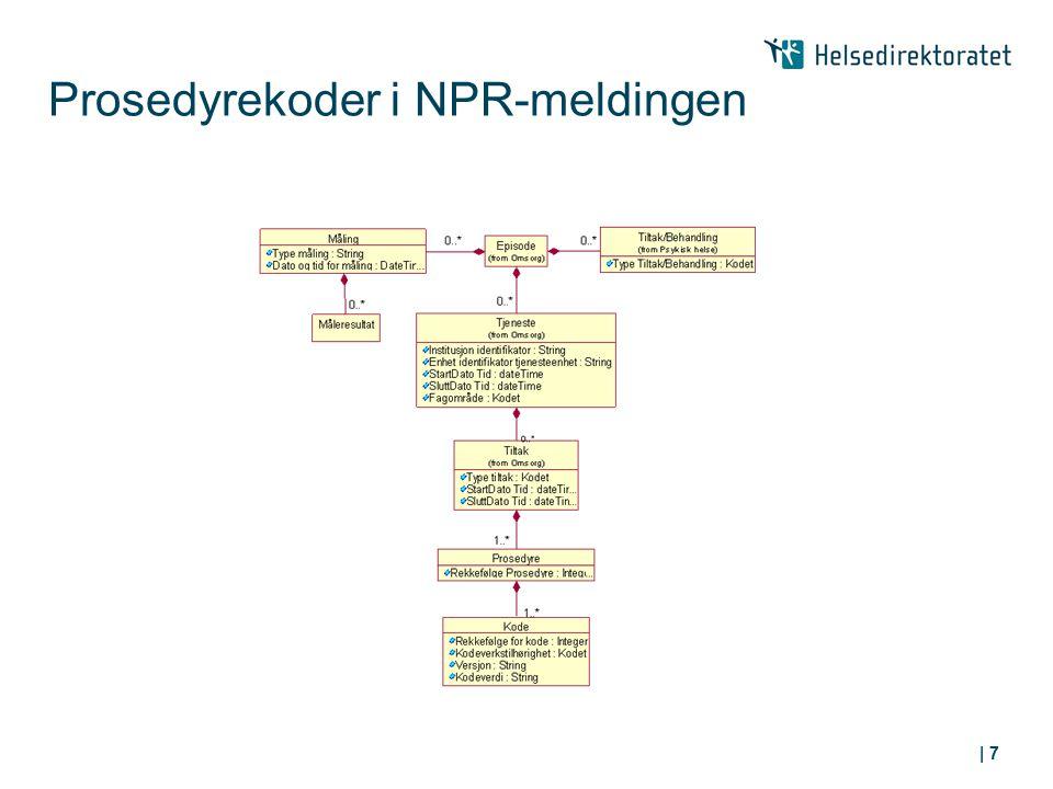 Prosedyrekoder i NPR-meldingen | 7