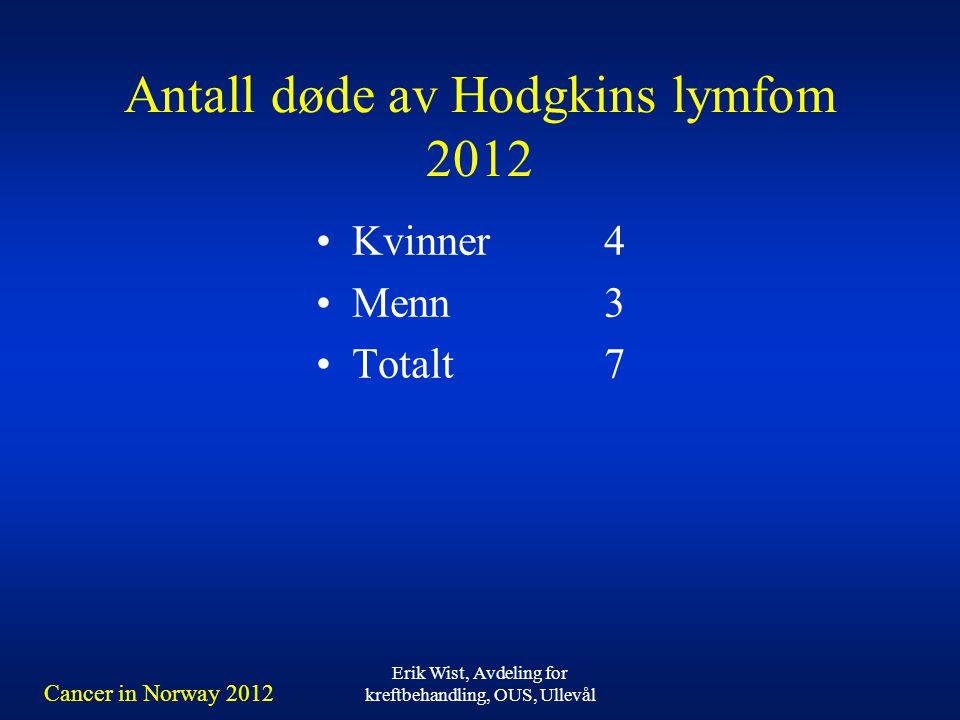 Erik Wist, Avdeling for kreftbehandling, OUS, Ullevål Antall døde av Hodgkins lymfom 2012 Kvinner4 Menn3 Totalt7 Cancer in Norway 2012