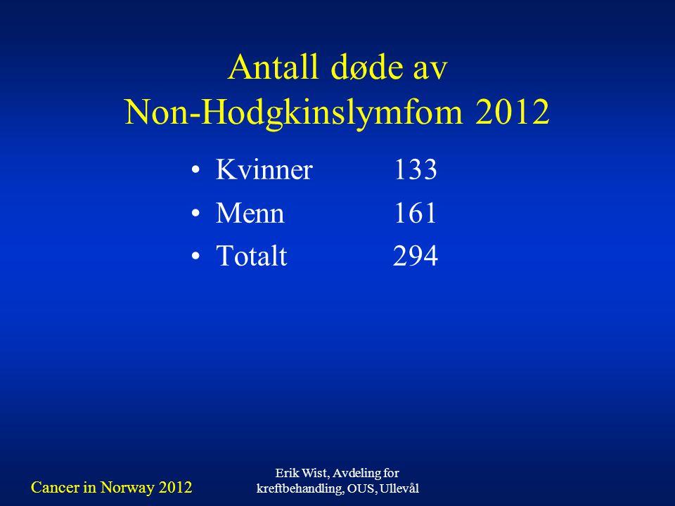 Erik Wist, Avdeling for kreftbehandling, OUS, Ullevål Antall døde av Non-Hodgkinslymfom 2012 Kvinner133 Menn 161 Totalt294 Cancer in Norway 2012