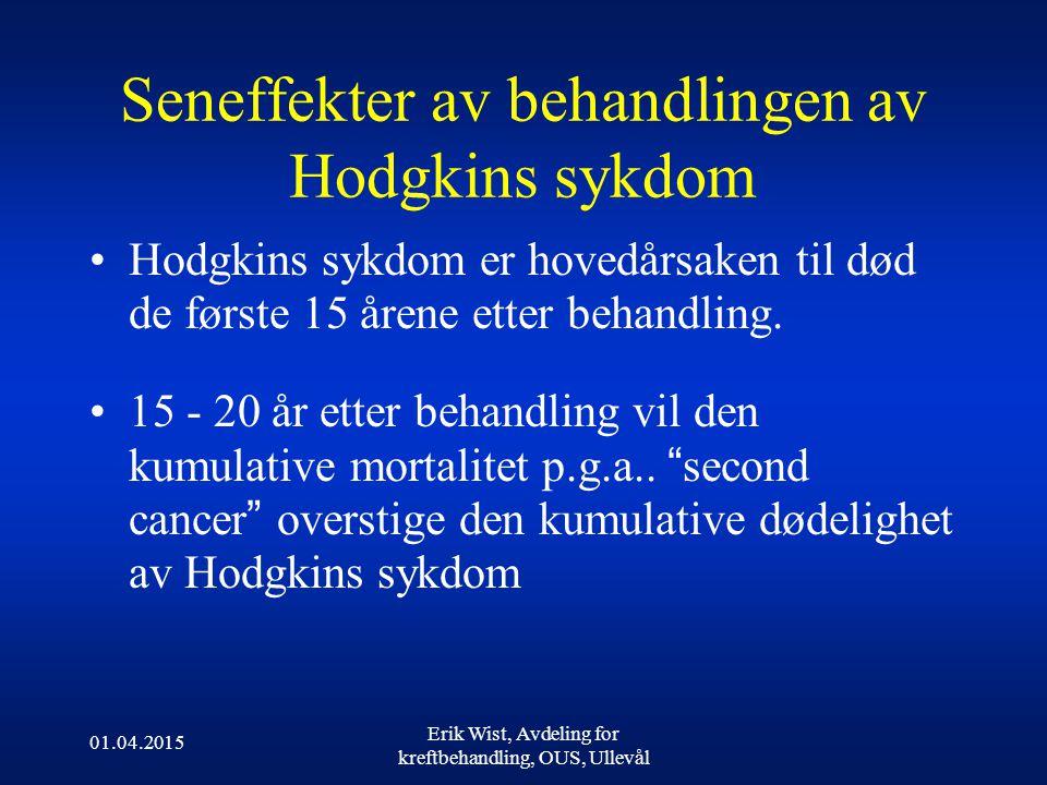 01.04.2015 Erik Wist, Avdeling for kreftbehandling, OUS, Ullevål Seneffekter av behandlingen av Hodgkins sykdom Hodgkins sykdom er hovedårsaken til død de første 15 årene etter behandling.