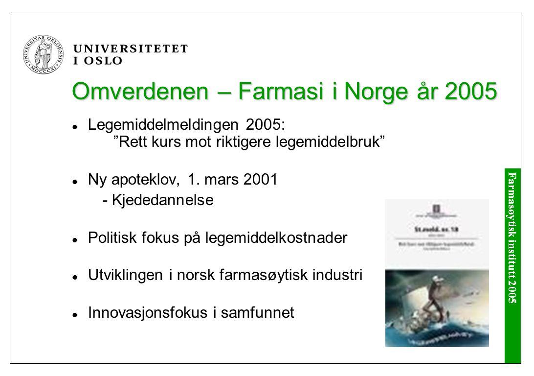 Farmasøytisk institutt 2005 Farmasøytisk institutt – oppgaver Undervisning Forskning Formidling Innovasjon