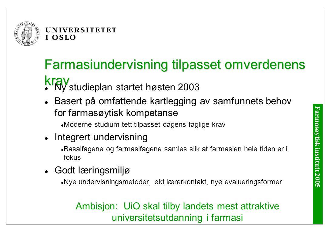 Farmasøytisk institutt 2005 Omverdenen – Farmasi i Norge år 2005 Legemiddelmeldingen 2005: Rett kurs mot riktigere legemiddelbruk Ny apoteklov, 1.