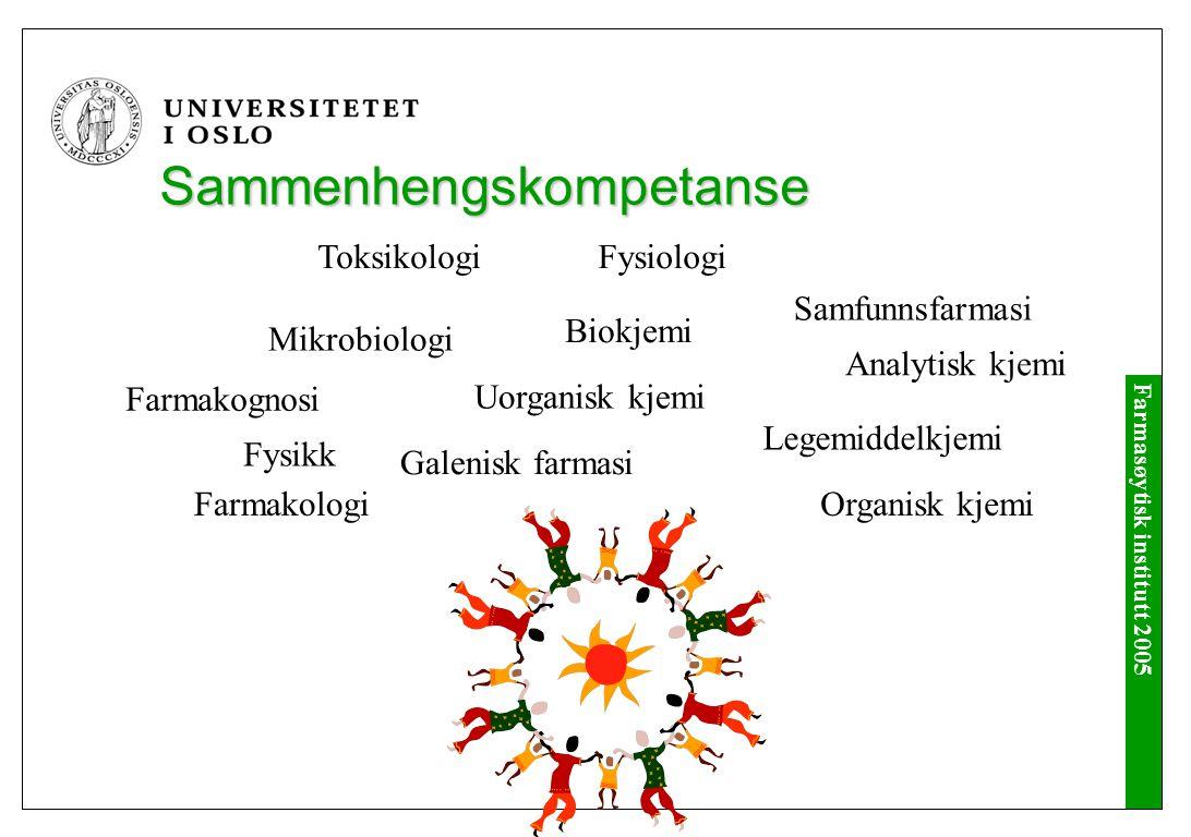 Farmasøytisk institutt 2005 Hva er farmasøytisk kompetanse? Teknologi Helse