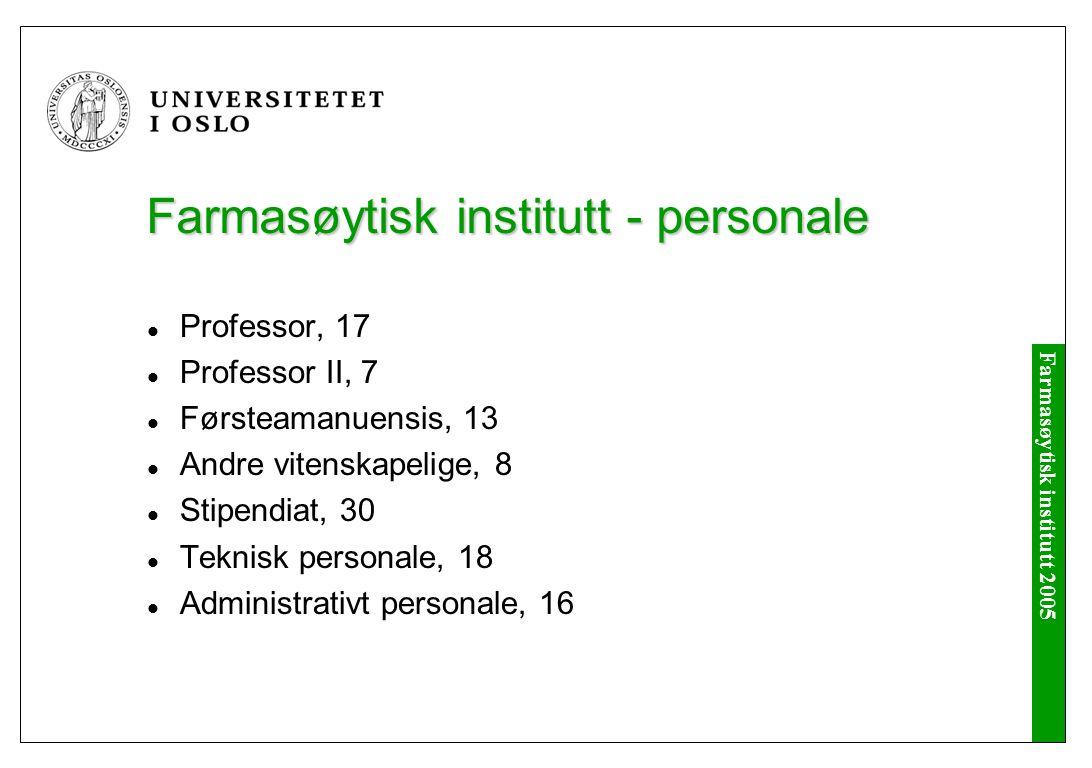 Farmasøytisk institutt 2005 Andre viktige organer ved instituttet Driftsgruppene er ansvarlig for undervisningen i de ulike emnene, for eksempel FRM1110: Grunnleggende farmasi.