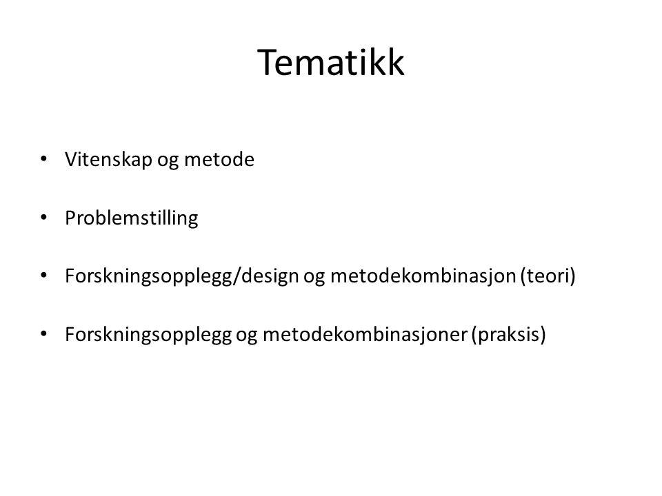 Tematikk Vitenskap og metode Problemstilling Forskningsopplegg/design og metodekombinasjon (teori) Forskningsopplegg og metodekombinasjoner (praksis)