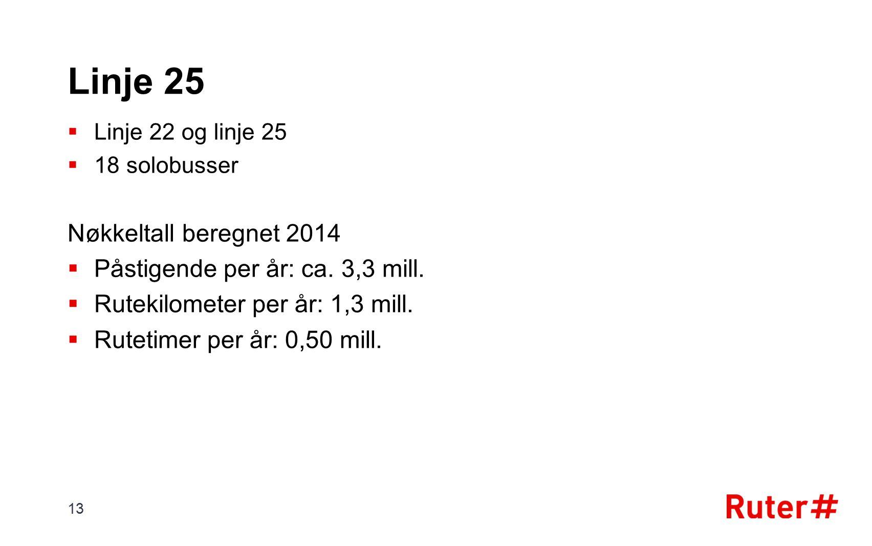 Linje 25  Linje 22 og linje 25  18 solobusser Nøkkeltall beregnet 2014  Påstigende per år: ca.