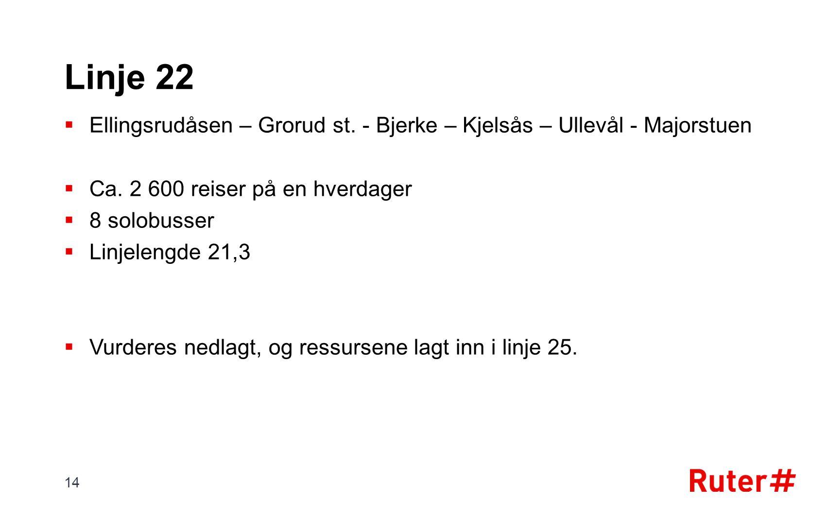Linje 22  Ellingsrudåsen – Grorud st. - Bjerke – Kjelsås – Ullevål - Majorstuen  Ca. 2 600 reiser på en hverdager  8 solobusser  Linjelengde 21,3
