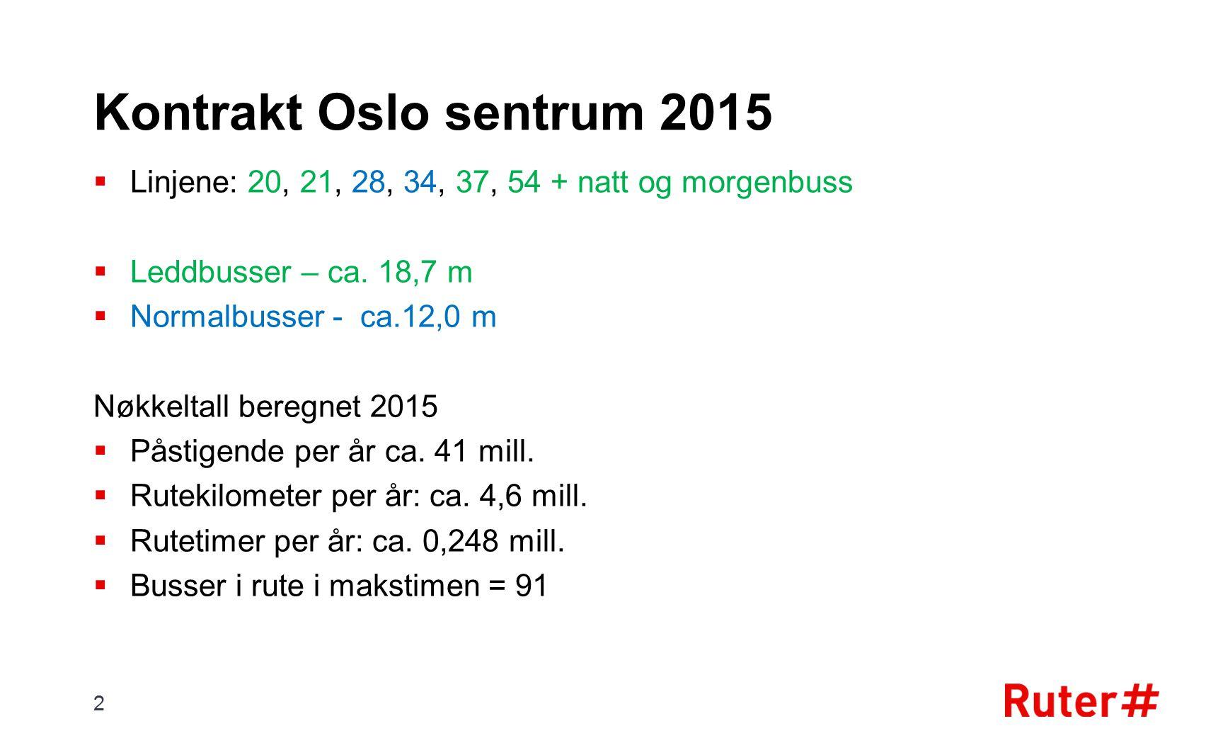 Kontrakt Oslo sentrum 2015  Linjene: 20, 21, 28, 34, 37, 54 + natt og morgenbuss  Leddbusser – ca.