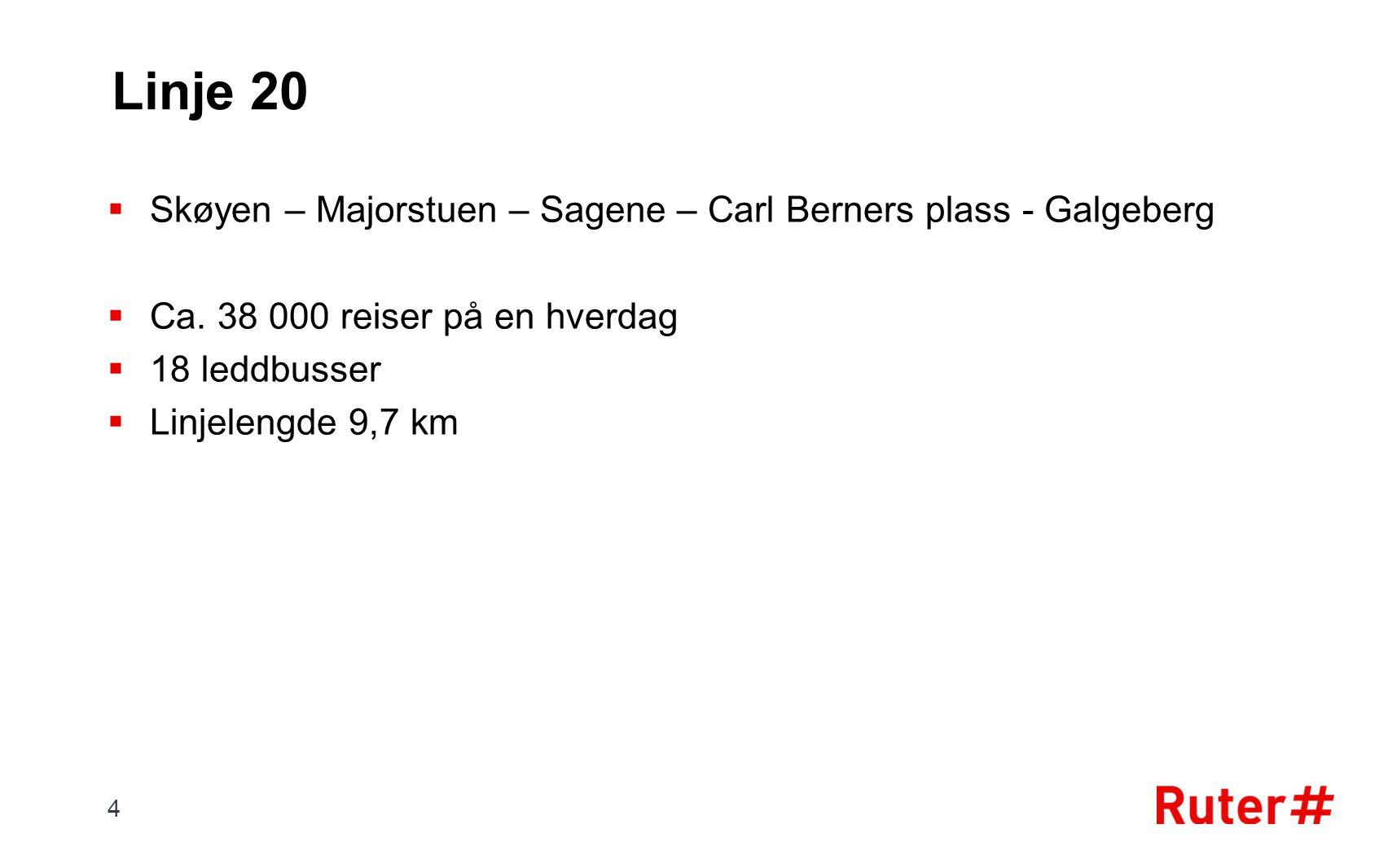 Linje 20  Skøyen – Majorstuen – Sagene – Carl Berners plass - Galgeberg  Ca. 38 000 reiser på en hverdag  18 leddbusser  Linjelengde 9,7 km 4