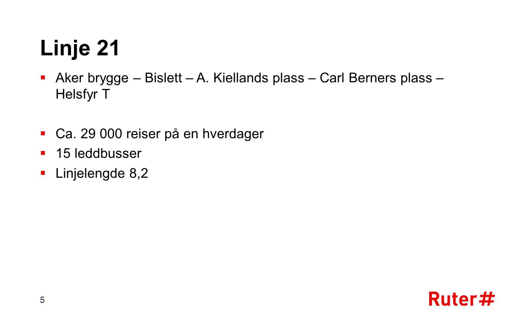Linje 21 5  Aker brygge – Bislett – A. Kiellands plass – Carl Berners plass – Helsfyr T  Ca.