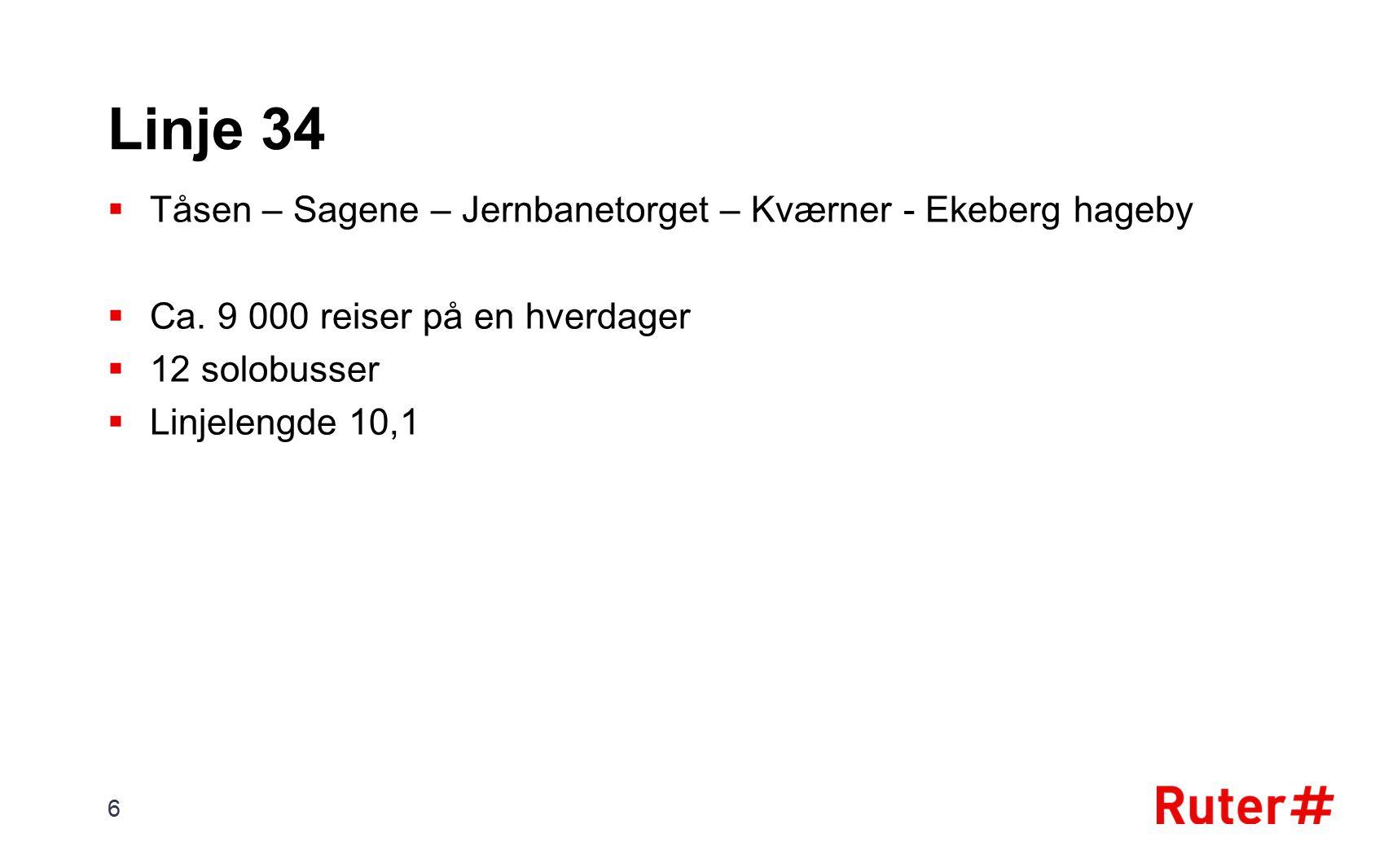 Linje 34  Tåsen – Sagene – Jernbanetorget – Kværner - Ekeberg hageby  Ca. 9 000 reiser på en hverdager  12 solobusser  Linjelengde 10,1 6