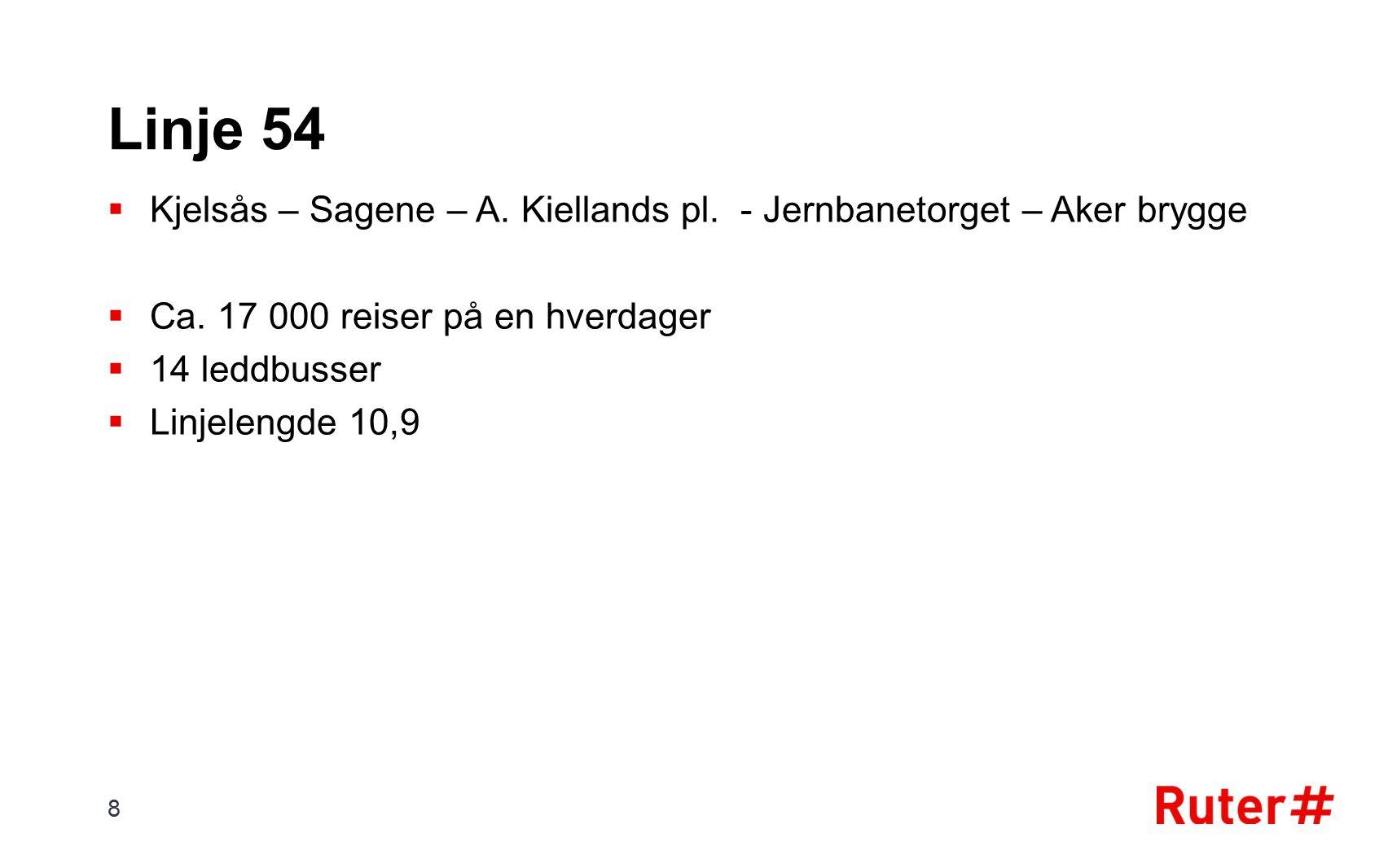 Linje 54  Kjelsås – Sagene – A. Kiellands pl. - Jernbanetorget – Aker brygge  Ca. 17 000 reiser på en hverdager  14 leddbusser  Linjelengde 10,9 8