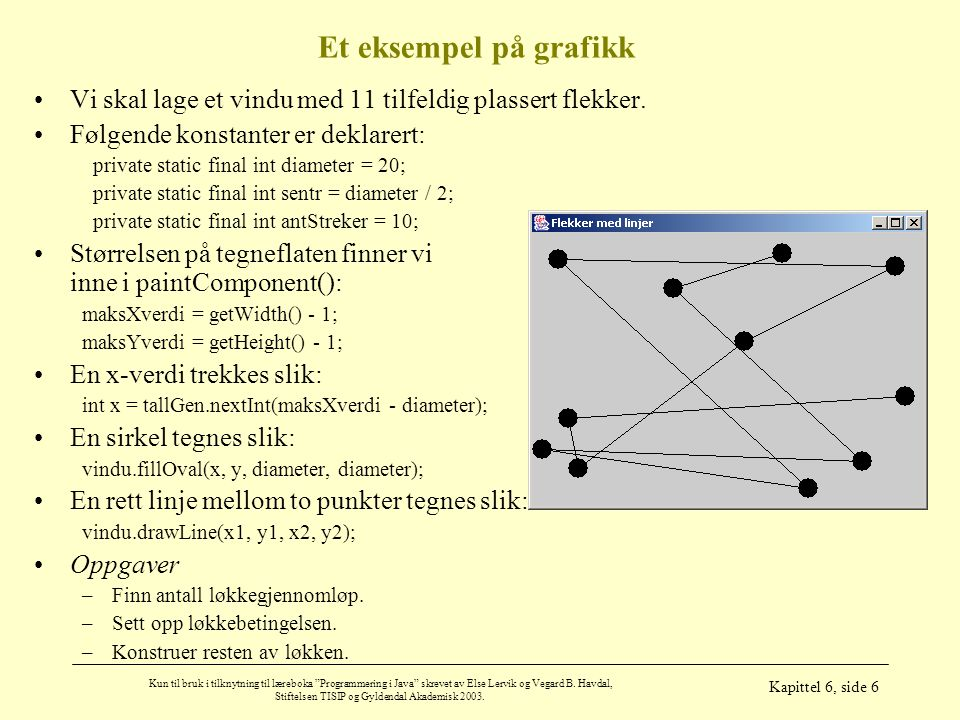 """Kun til bruk i tilknytning til læreboka """"Programmering i Java"""" skrevet av Else Lervik og Vegard B. Havdal, Stiftelsen TISIP og Gyldendal Akademisk 200"""