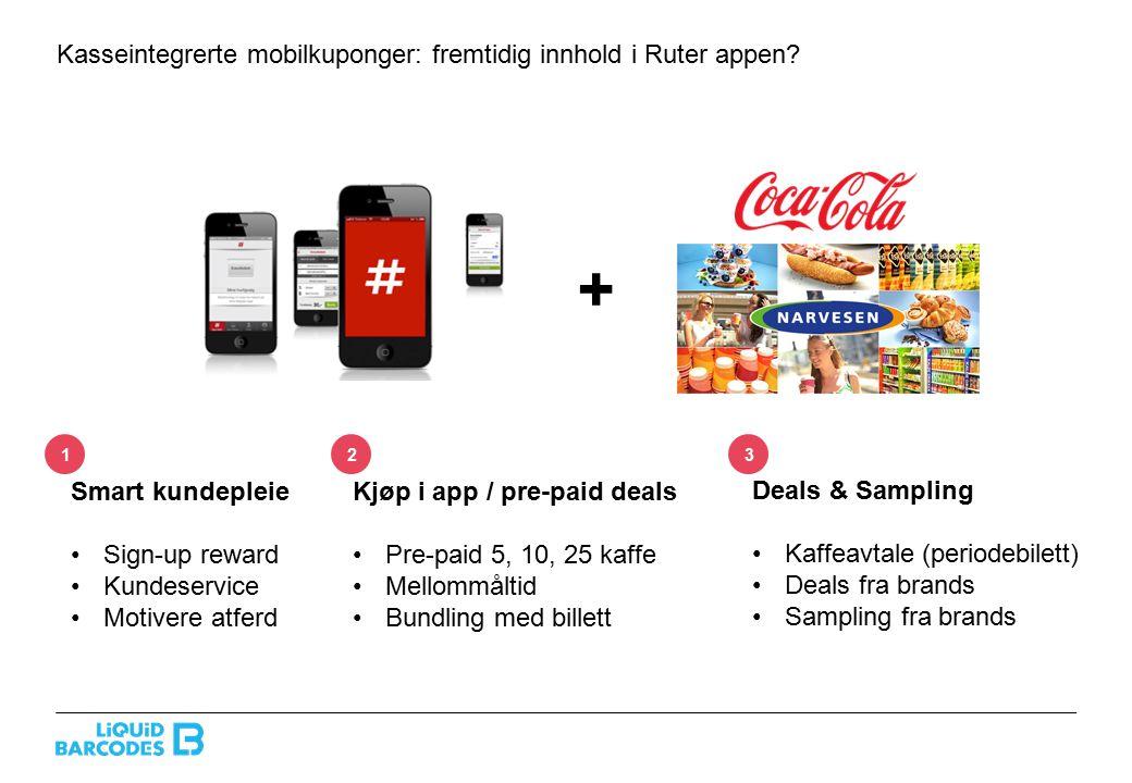 Kasseintegrerte mobilkuponger: fremtidig innhold i Ruter appen.