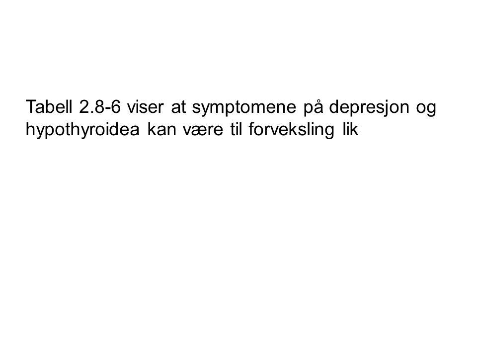 Tabell 2.8-6 viser at symptomene på depresjon og hypothyroidea kan være til forveksling lik