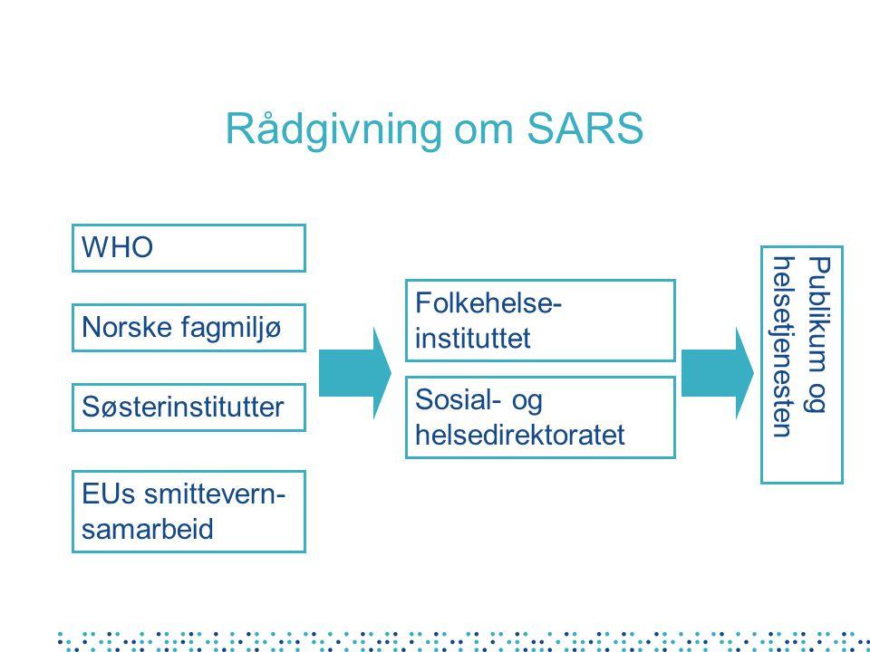 Rådgivning om SARS WHO Søsterinstitutter Norske fagmiljø EUs smittevern- samarbeid Folkehelse- instituttet Sosial- og helsedirektoratet Publikum og helsetjenesten