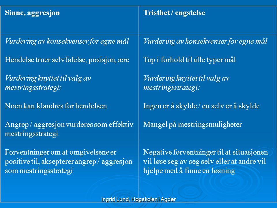 Ingrid Lund, Høgskolen i Agder Sinne, aggresjonTristhet / engstelse Vurdering av konsekvenser for egne mål Hendelse truer selvfølelse, posisjon, ære V