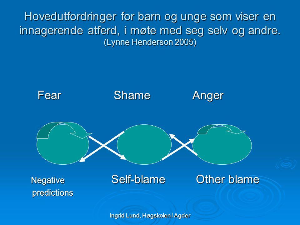 Ingrid Lund, Høgskolen i Agder Hovedutfordringer for barn og unge som viser en innagerende atferd, i møte med seg selv og andre. (Lynne Henderson 2005