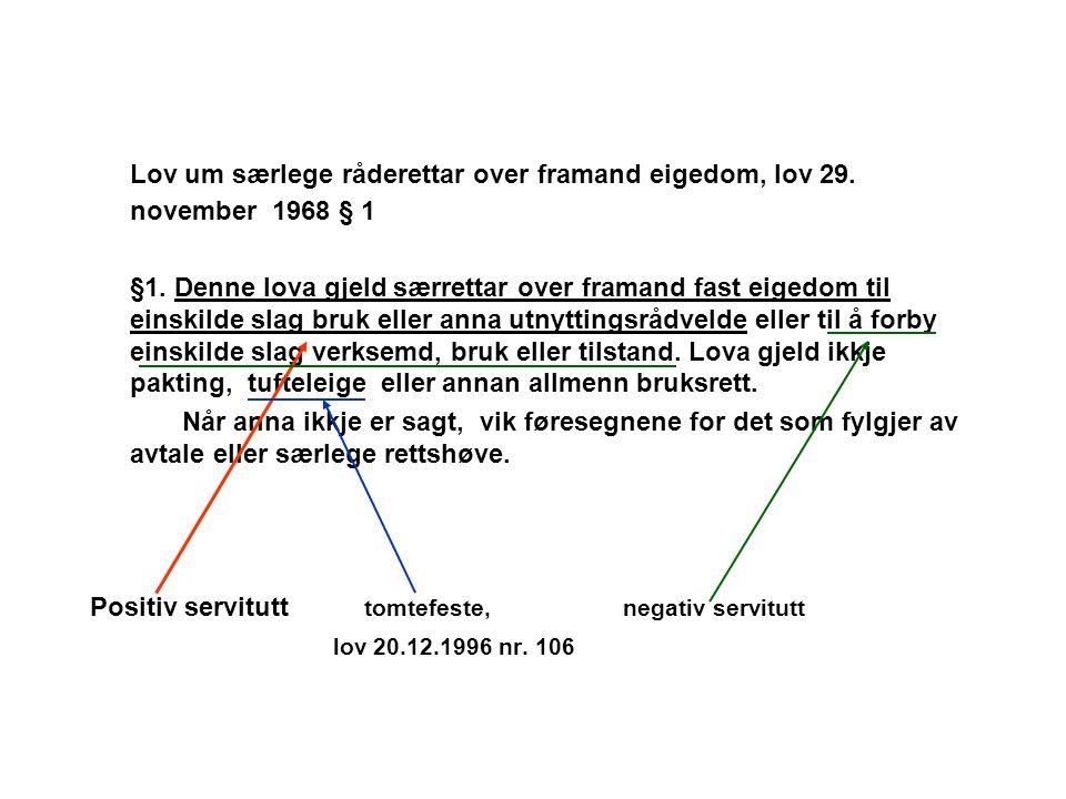 Lov um særlege råderettar over framand eigedom, lov 29. november 1968 § 1 §1. Denne lova gjeld særrettar over framand fast eigedom til einskilde slag