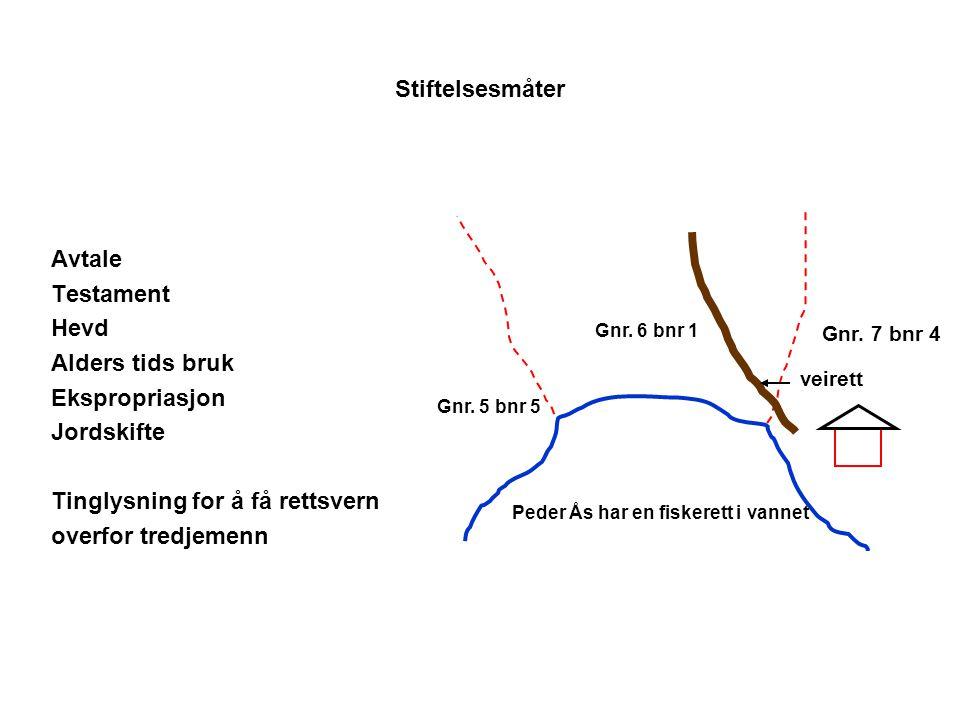 Stiftelsesmåter Avtale Testament Hevd Alders tids bruk Ekspropriasjon Jordskifte Tinglysning for å få rettsvern overfor tredjemenn Gnr. 7 bnr 4 Gnr. 5